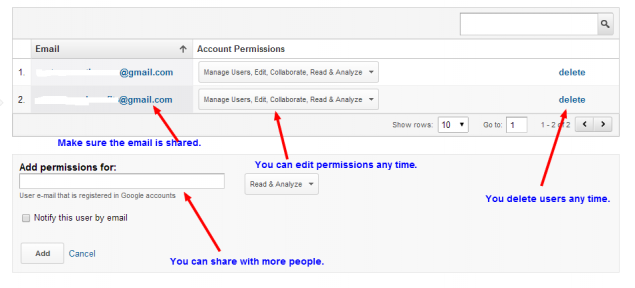 How to Safely Share your Google Analytics Account