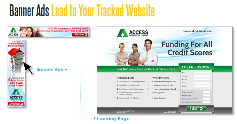 Banner Ad & Landing Page Example