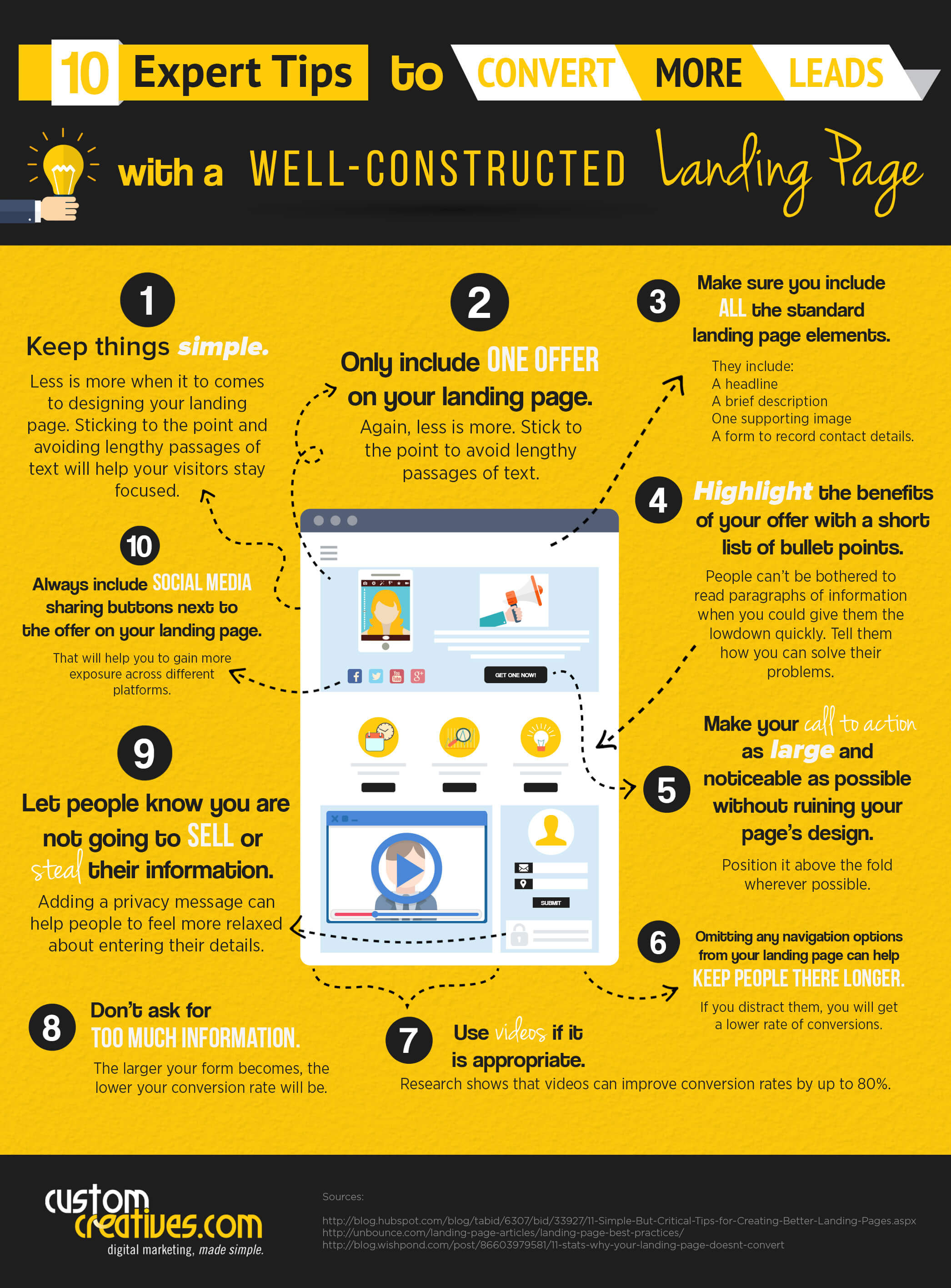 10 Expert Landing Page Tips - Infographic