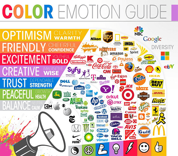 Color Emotion Guide for Businesses